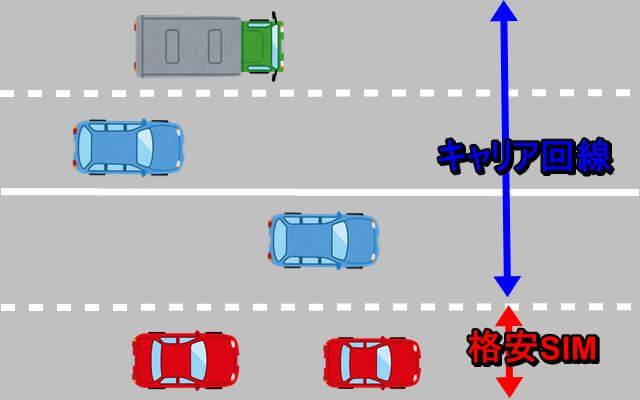道路を走っている車のイラスト